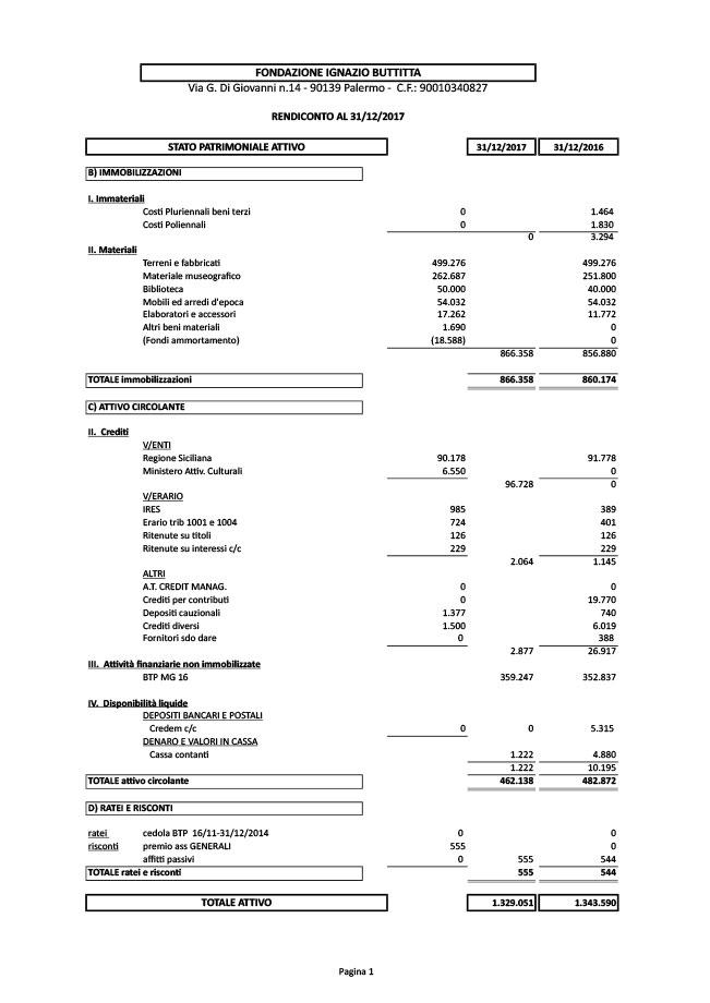 bilancio-2017-1