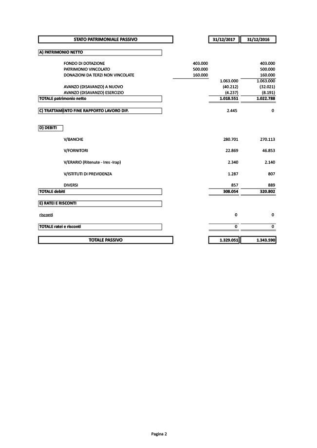 bilancio-2017-2