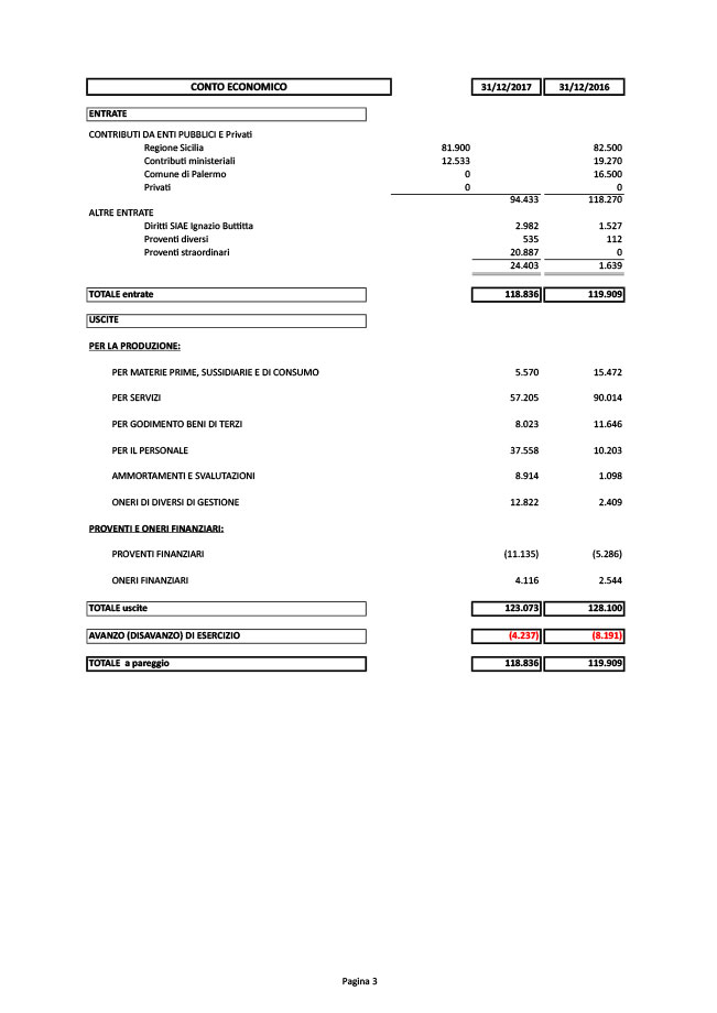 bilancio-2017-3